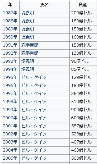 f:id:shunsasahara:20210330174323j:plain