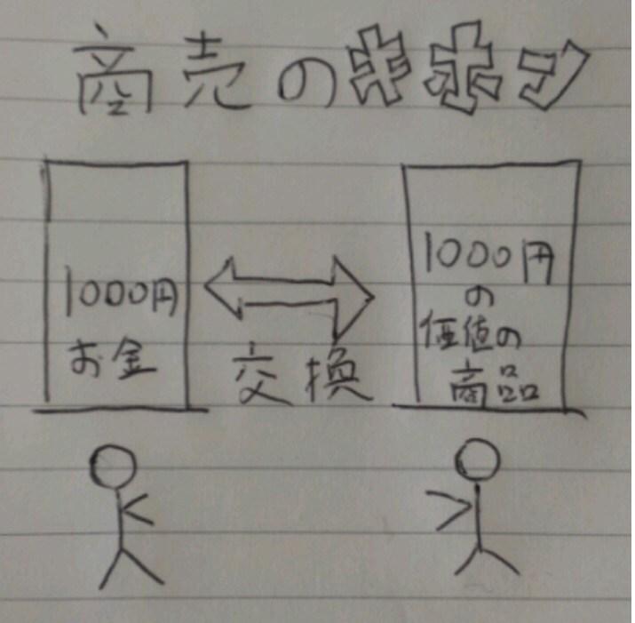 f:id:shunsuke97:20170514154155j:plain