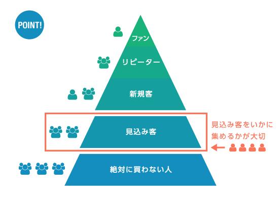 f:id:shunsuke97:20170721145132p:plain