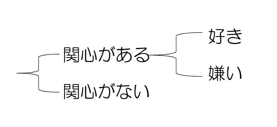 f:id:shunsuke97:20170825230839j:plain