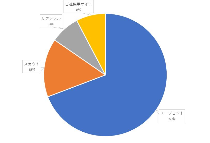 f:id:shunsuke_ikeuchi:20200214155053p:plain