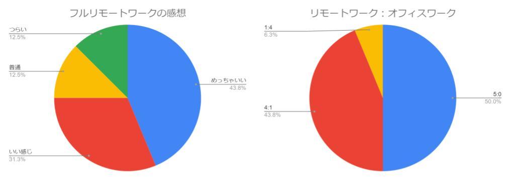 f:id:shunsuke_ikeuchi:20210122111734j:plain