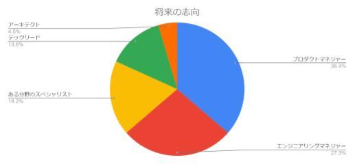 f:id:shunsuke_ikeuchi:20210122111808j:plain