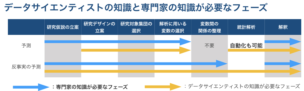 f:id:shuntaro-web:20190527214408j:plain