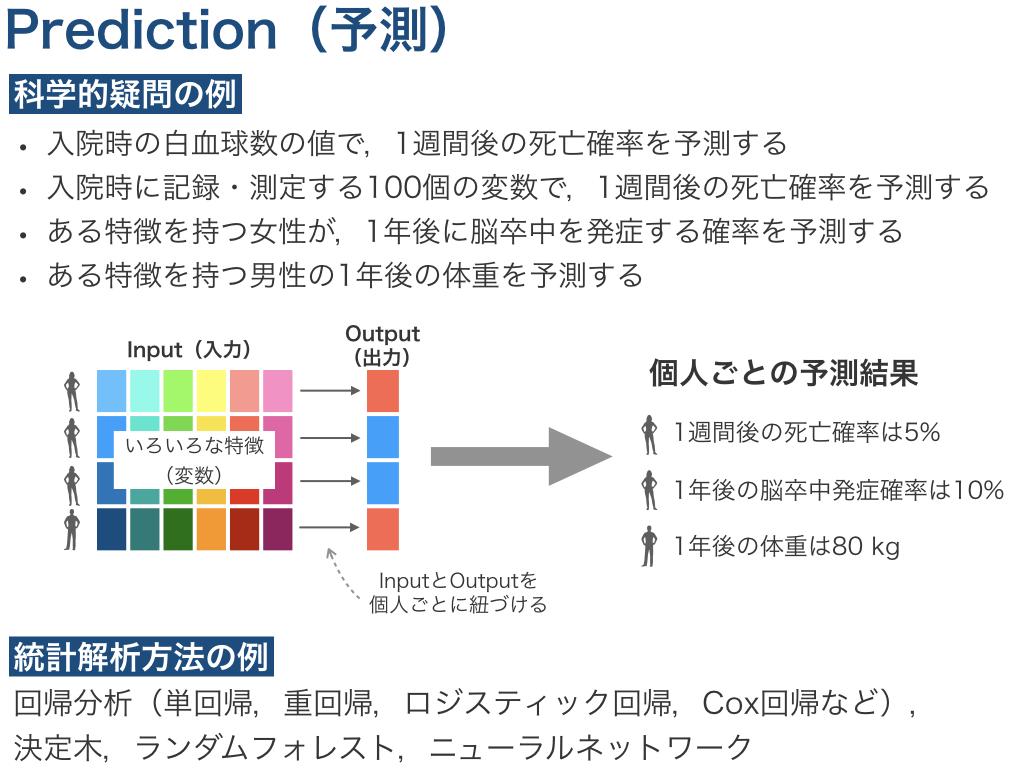 f:id:shuntaro-web:20190528105609j:plain