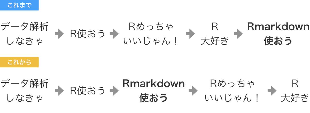 f:id:shuntaro-web:20190620133524j:plain