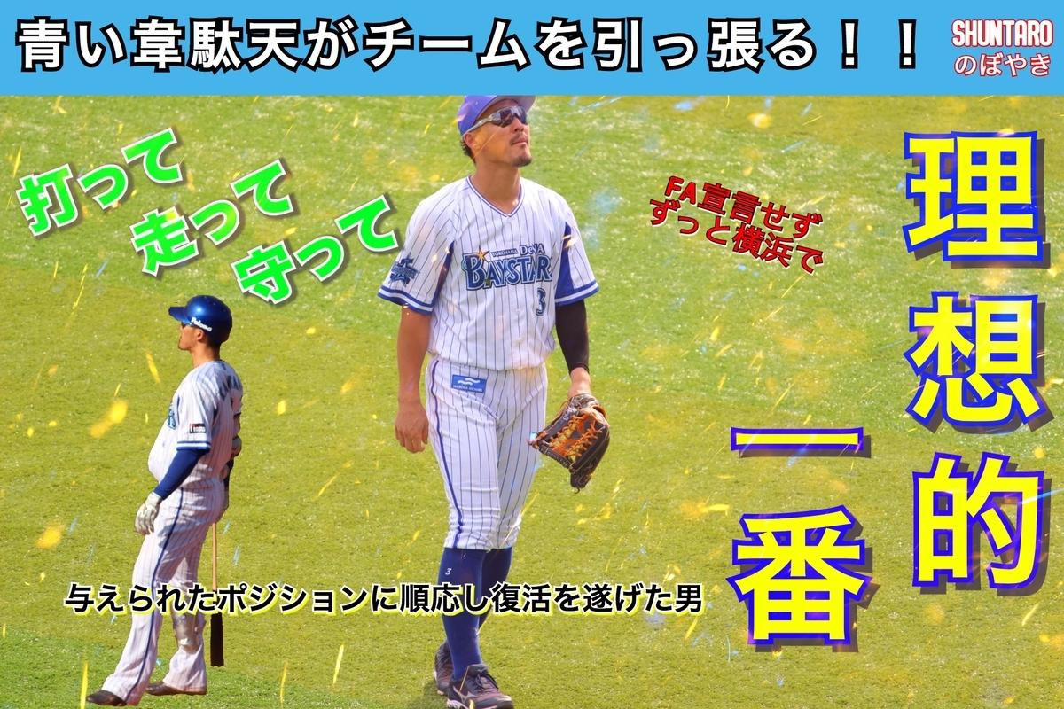 f:id:shuntarororo:20200927150755j:plain