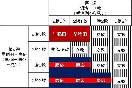 f:id:shuntarosan:20170515232433p:plain