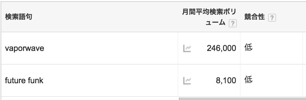 f:id:shunutsu2-2-24:20171018214755p:plain