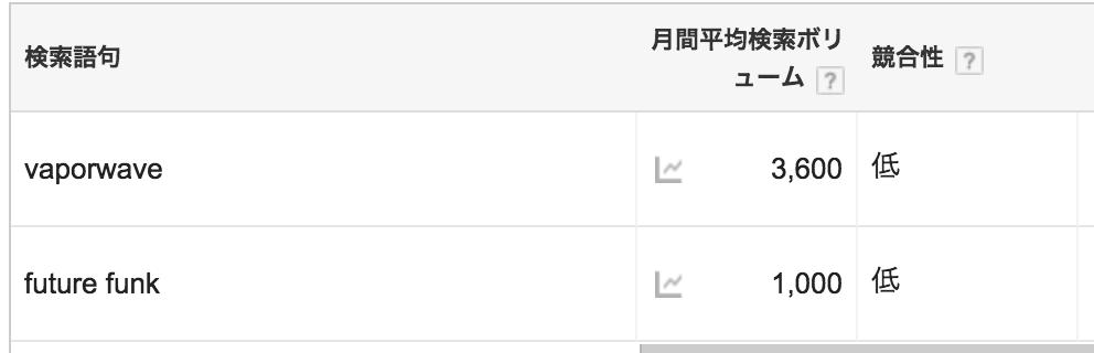 f:id:shunutsu2-2-24:20171018214824p:plain