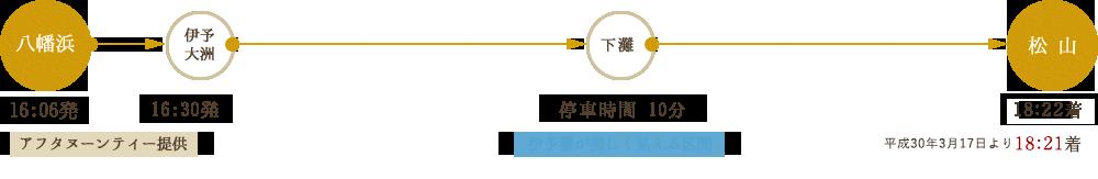 f:id:shuppanproduce:20180212110841p:plain