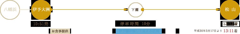 f:id:shuppanproduce:20180212110845p:plain