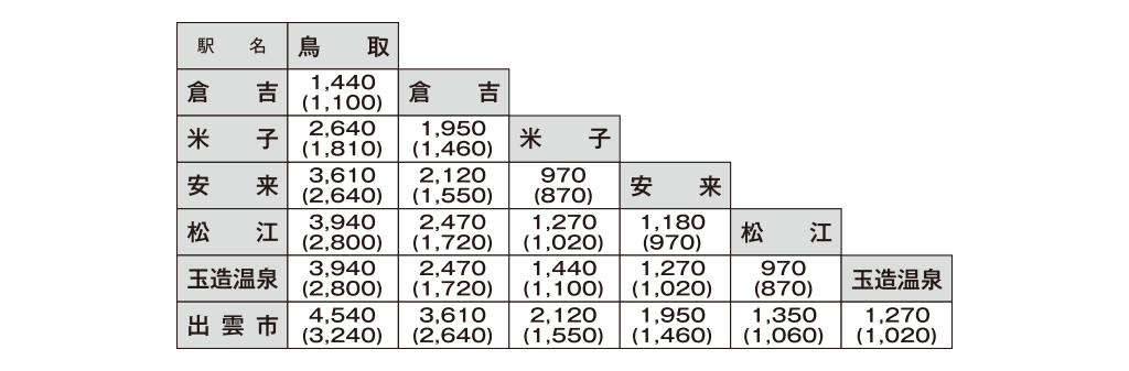 f:id:shuppanproduce:20190605000758p:plain