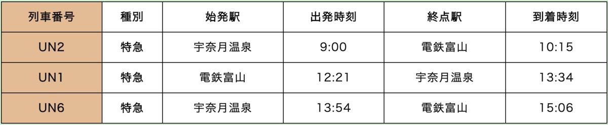 f:id:shuppanproduce:20200321174824p:plain