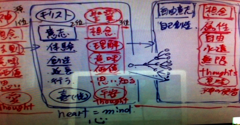 f:id:shusaku1:20140518142601j:image