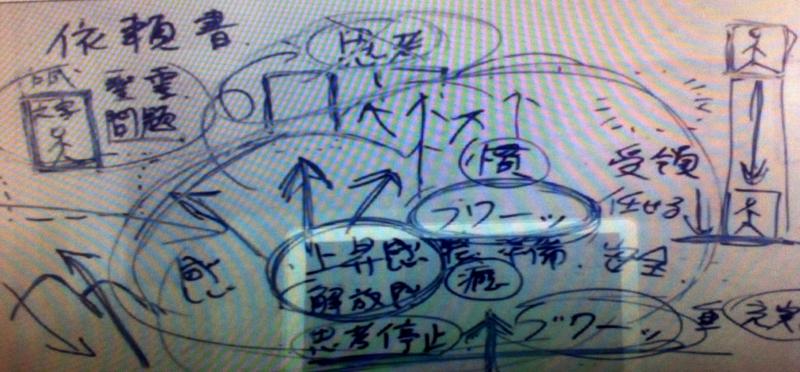 f:id:shusaku1:20140518151553j:image
