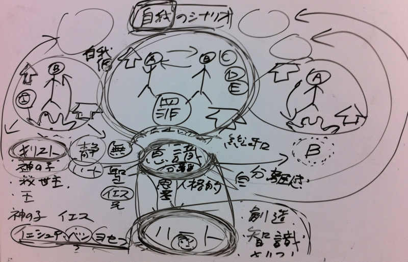 f:id:shusaku1:20140810170606j:image