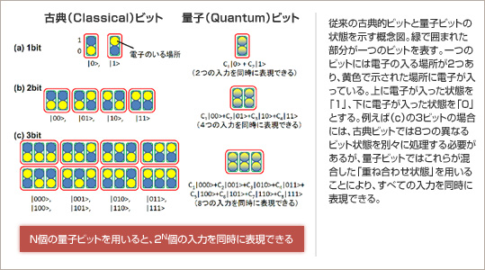 f:id:shusaku1:20141001195933j:image