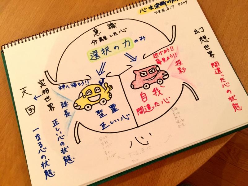 f:id:shusaku1:20150224203722j:image