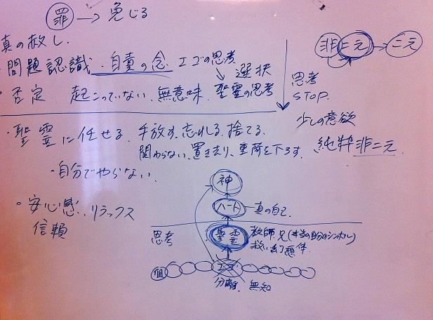 f:id:shusaku1:20150331111312j:image