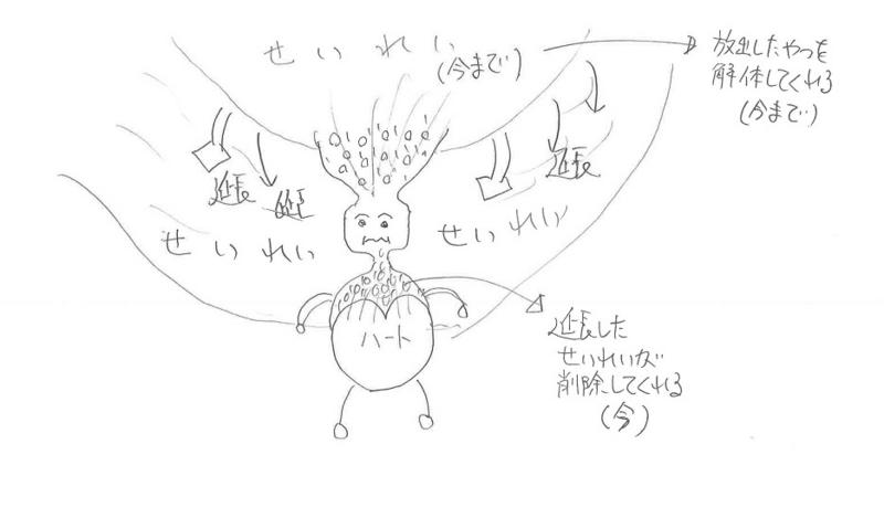 f:id:shusaku1:20150413234947j:image