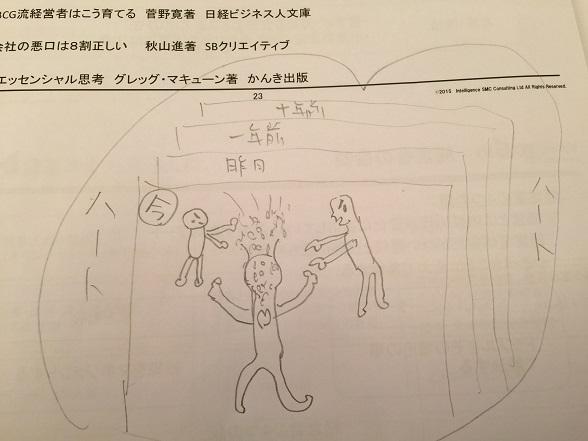 f:id:shusaku1:20150714151242j:image