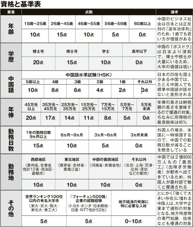 f:id:shusaku1:20170104015733p:image
