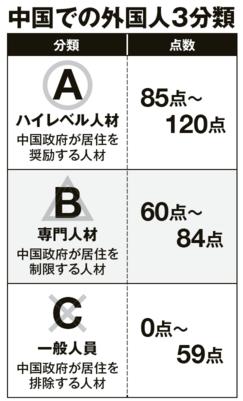 f:id:shusaku1:20170104015735p:image