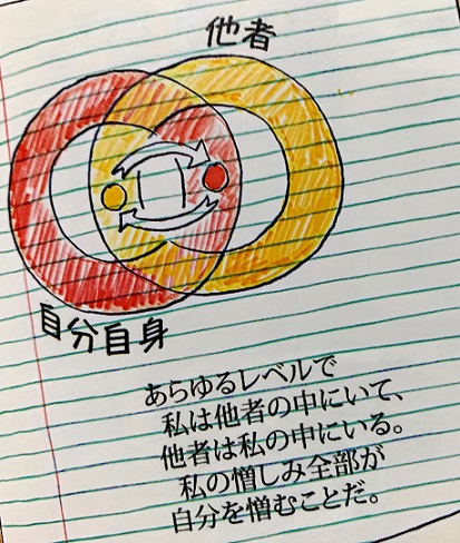f:id:shusaku1:20190928232924j:plain