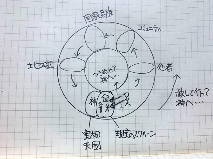 f:id:shusaku1:20200323232632j:plain