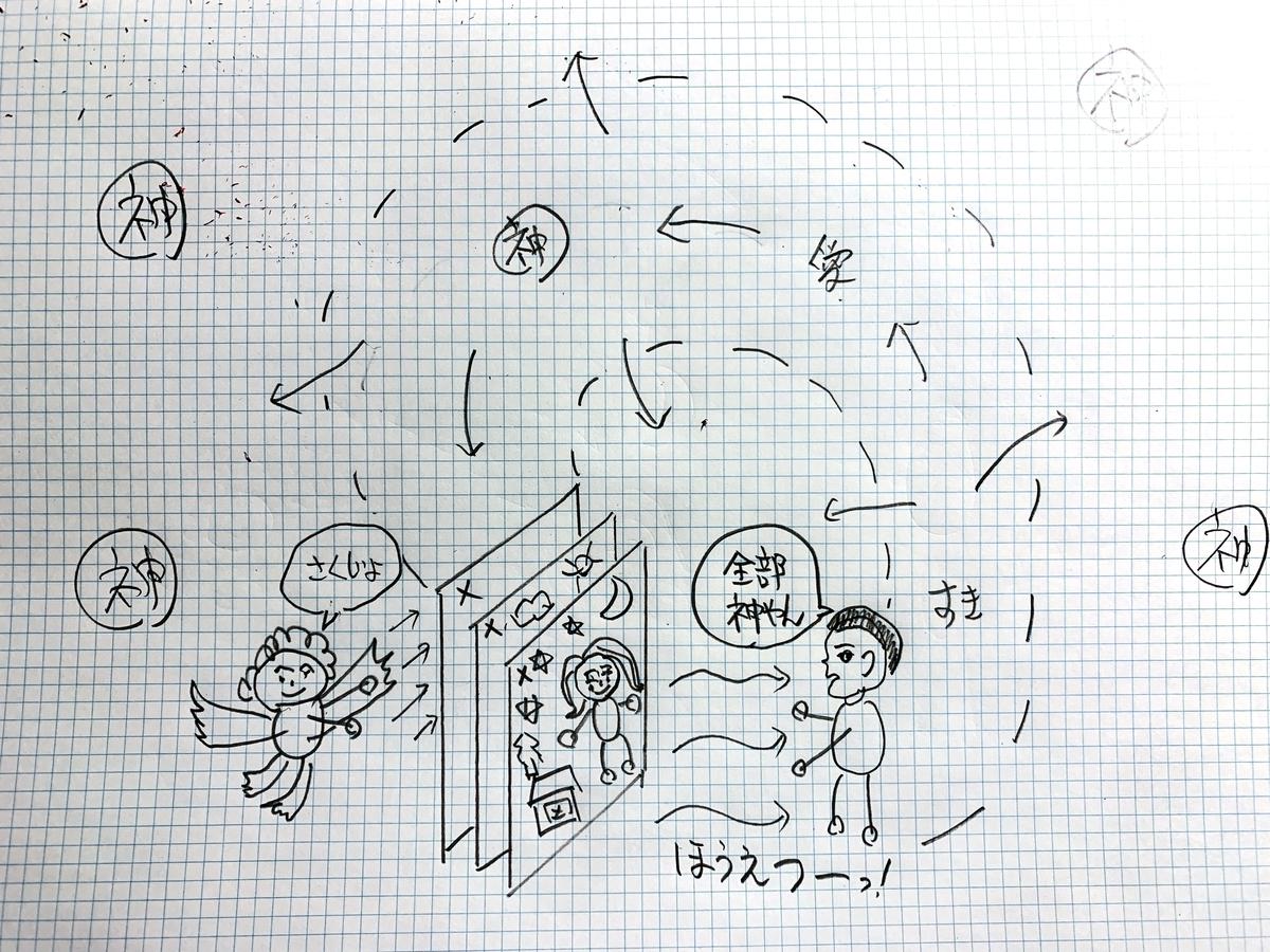 f:id:shusaku1:20200819233043j:plain