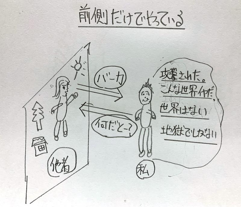 f:id:shusaku1:20201124183528j:plain