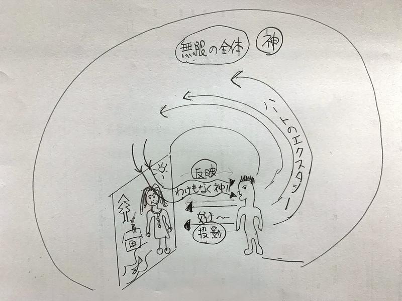 f:id:shusaku1:20201209180954j:plain