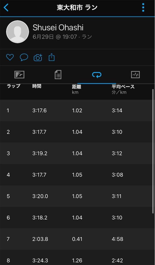 f:id:shuseiohashi:20210629212856j:image