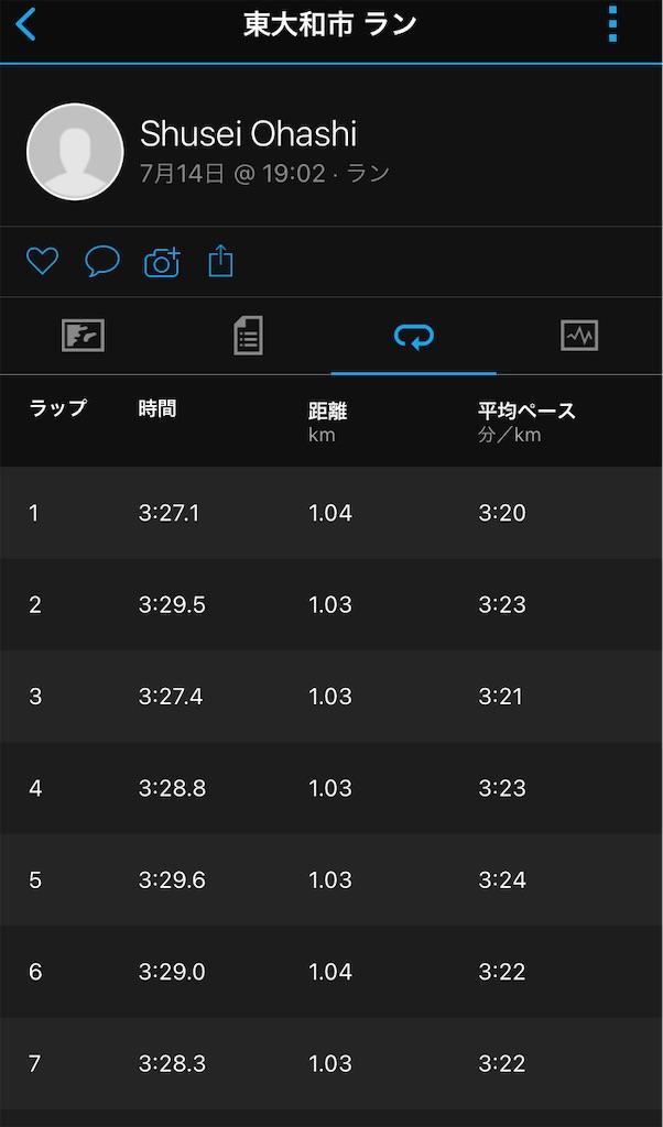 f:id:shuseiohashi:20210714212317j:image