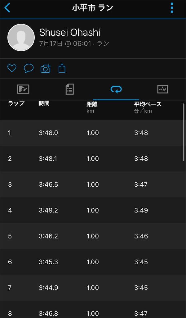 f:id:shuseiohashi:20210717113545j:image