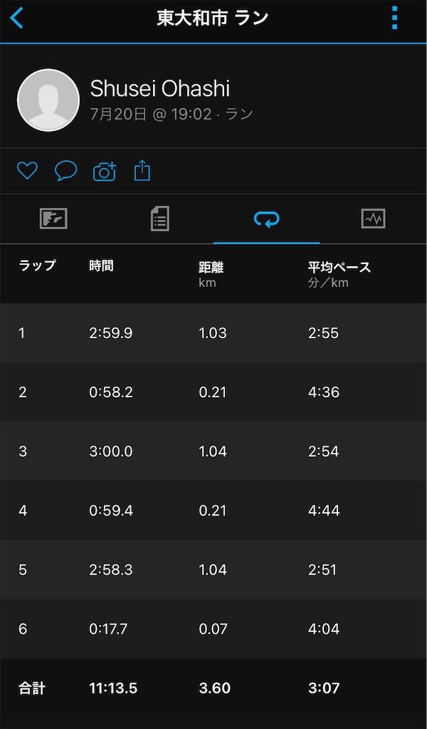 f:id:shuseiohashi:20210720210003j:image
