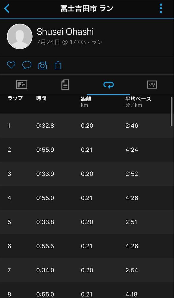 f:id:shuseiohashi:20210724195347j:image