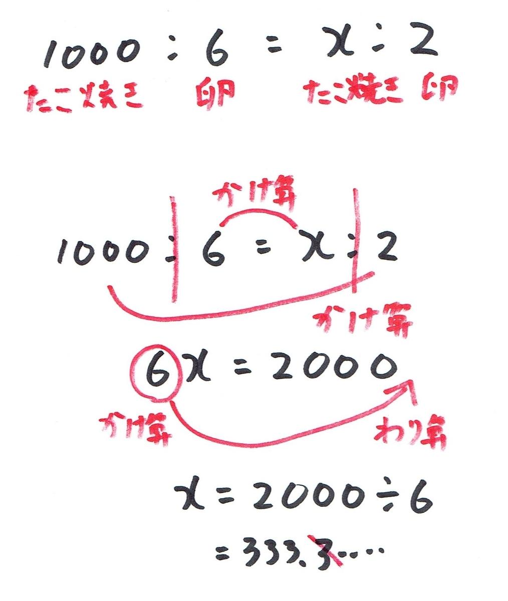 f:id:shusensei:20200318142803j:plain