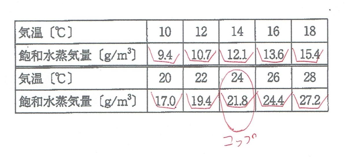 f:id:shusensei:20200326120618j:plain