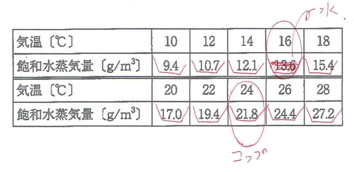 f:id:shusensei:20200326120644j:plain