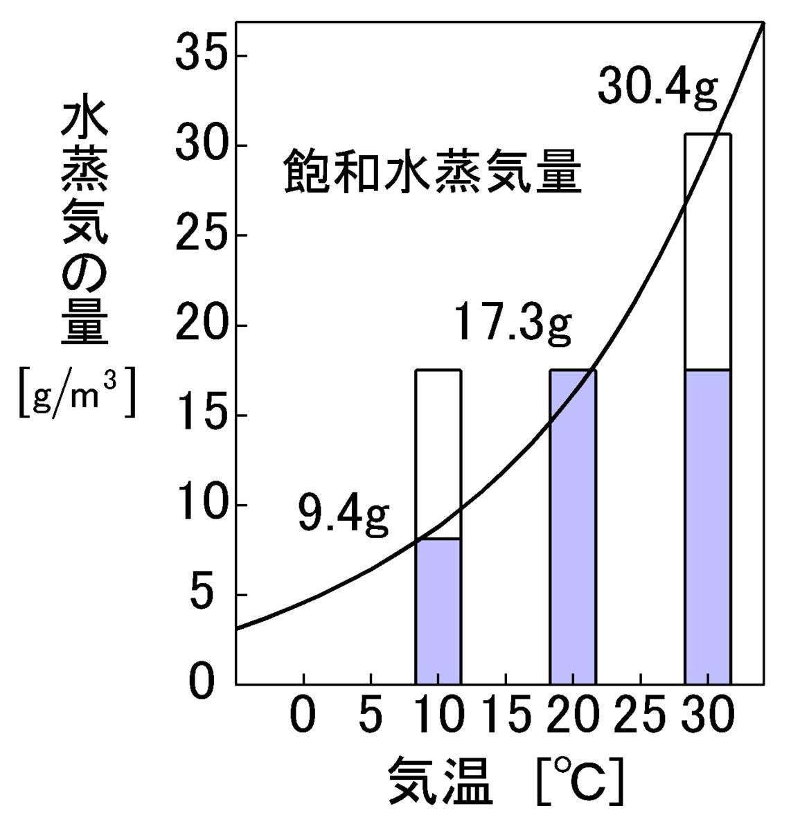 f:id:shusensei:20200326151740p:plain