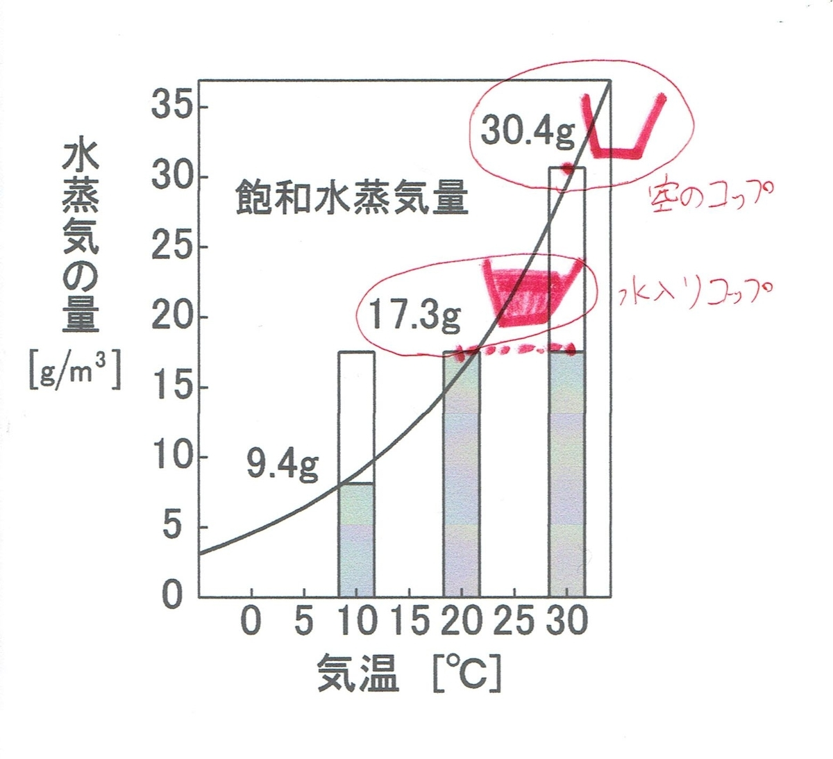 f:id:shusensei:20200326155316j:plain
