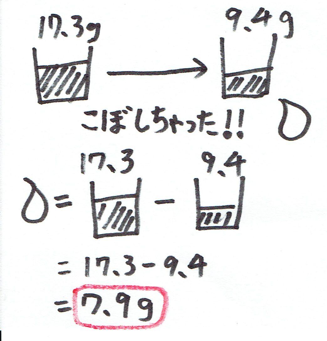 f:id:shusensei:20200326160936j:plain