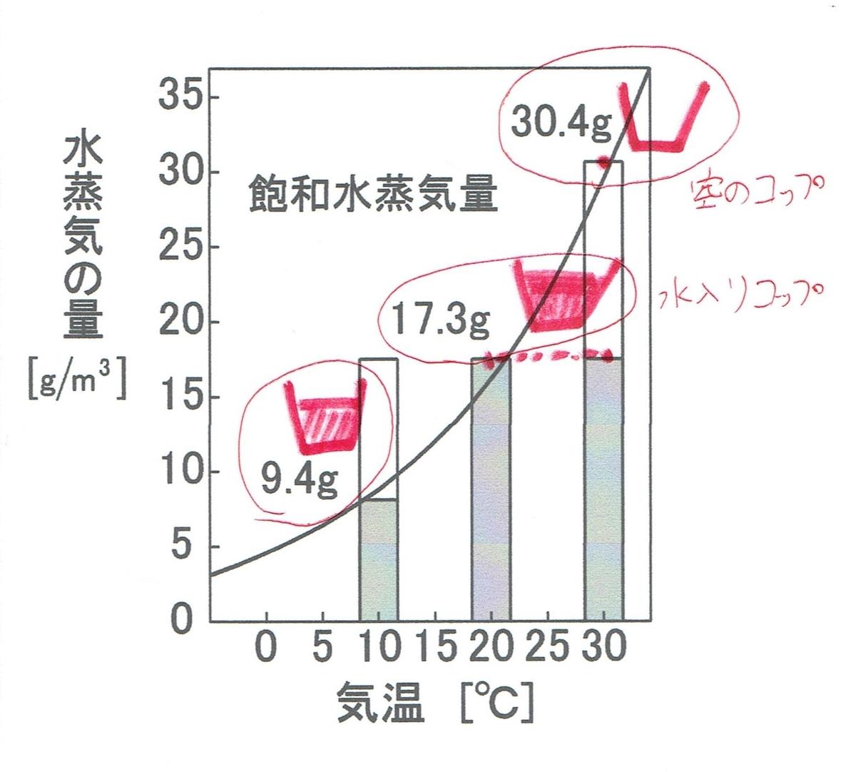 f:id:shusensei:20200326163052j:plain