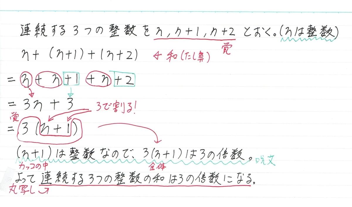 f:id:shusensei:20200331232901j:plain