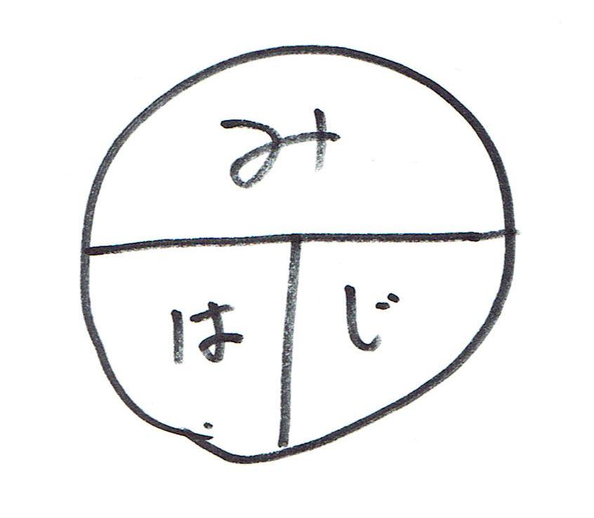f:id:shusensei:20200403100800j:plain
