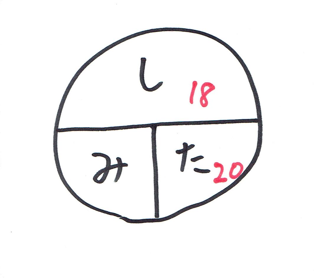 f:id:shusensei:20200403171237p:plain