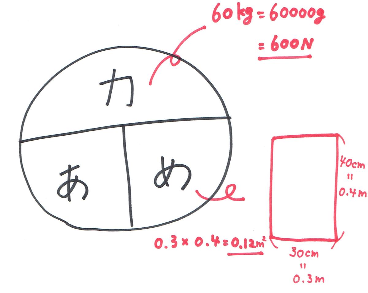 f:id:shusensei:20200403172725p:plain