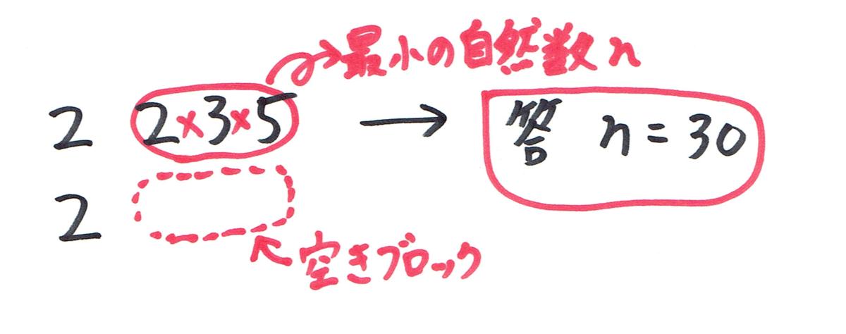 f:id:shusensei:20200409233937p:plain
